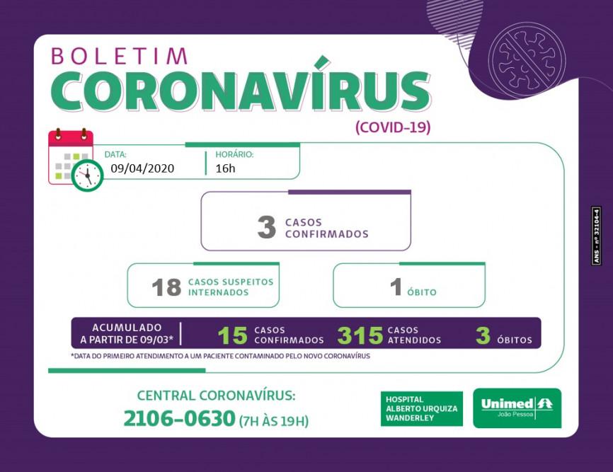 Boletim atualizado sobre os casos de coronavírus no Hospital da Unimed JP